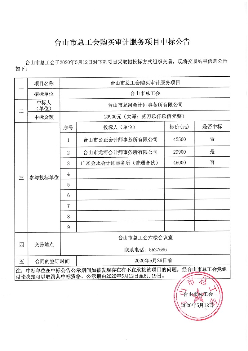 台山市总工会购买审计服务项目中标公告(20200512).jpg